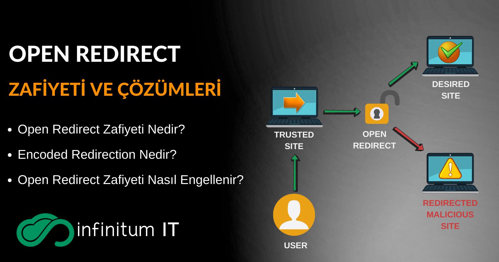 open redirect acigi